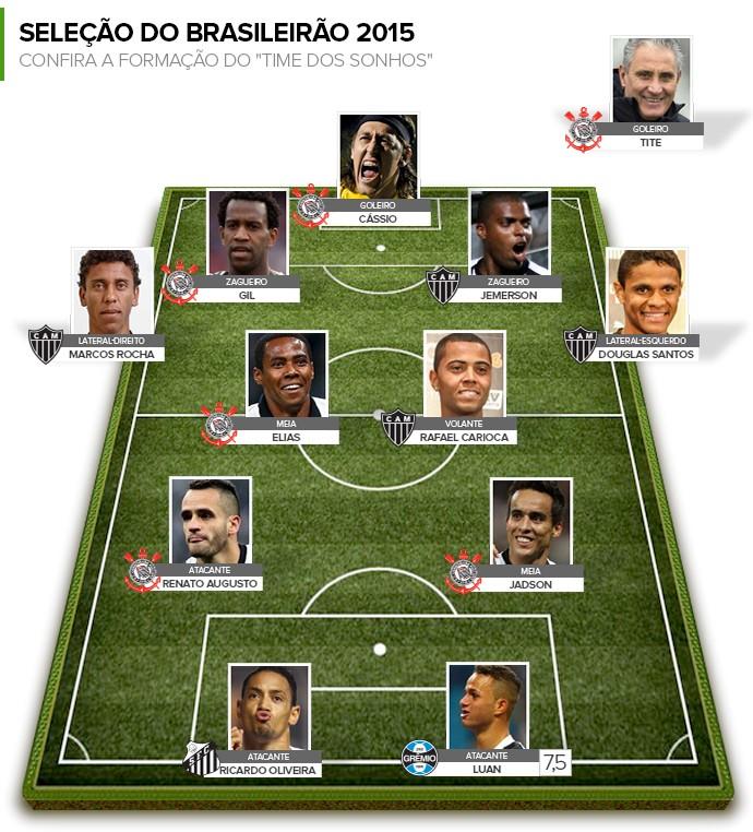 INFO - Seleção do Brasileirão 2015 (Foto: Globoesporte.com)