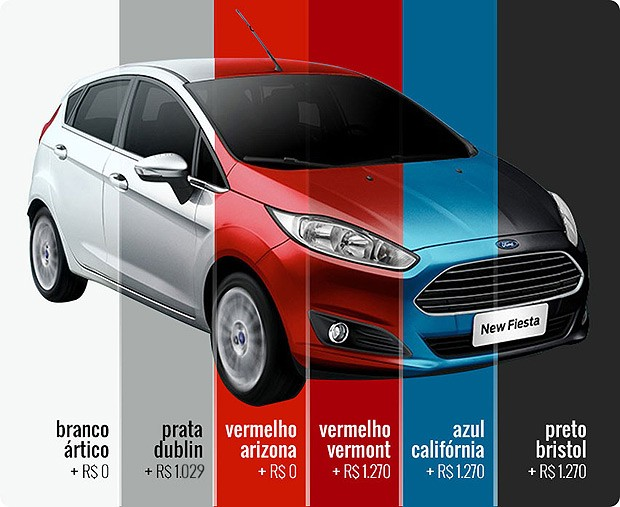 Ford New Fiesta Cores_Matéria (Foto: Autoesporte)