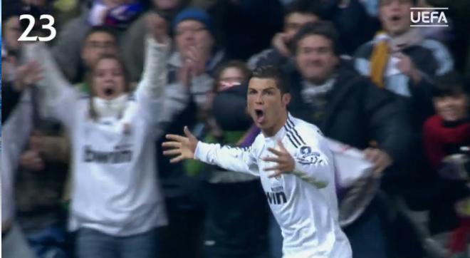 Cristiano Ronaldo gols Uefa