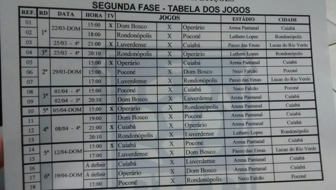 Tabela da segunda fase do Campeonato Mato-grossense (Foto: Robson Boamorte)