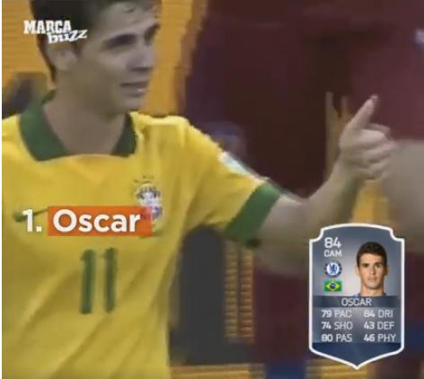 BLOG: Oscar e Naldo melhores que Griezmann? Jornal questiona avaliação do Fifa 2016