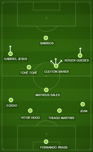 Palmeiras varia para 4-1-4-1 contra o Atlético-PR (Foto: GloboEsporte.com)