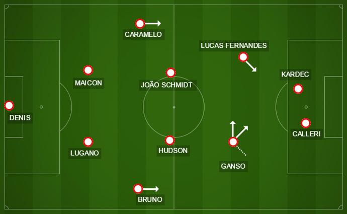 No 4-4-2, São Paulo adotou uma postura mais ofensiva no segundo tempo  (Foto: GloboEsporte.com)