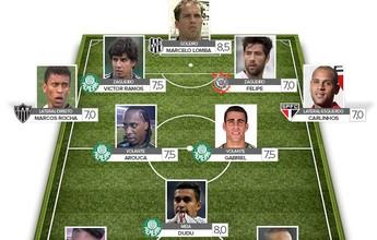 Armandão: Leandro Pereira lidera o Palmeiras e é craque na rodada#15