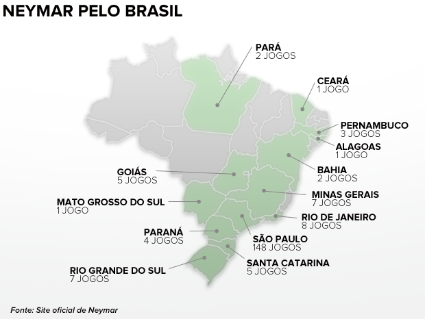 mapa neymar pelo Brasil 2 (Foto: arte esporte)