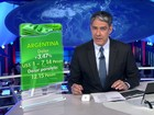 Moeda argentina sofre maior desvalorização em 12 anos