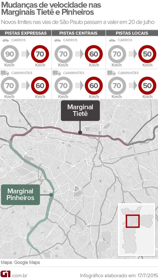 Mudança na velocidade das marginais em São Paulo (Foto: Arte/G1)