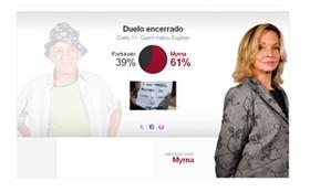 Na disputa com Fortunato, Myrna teve 61% dos votos