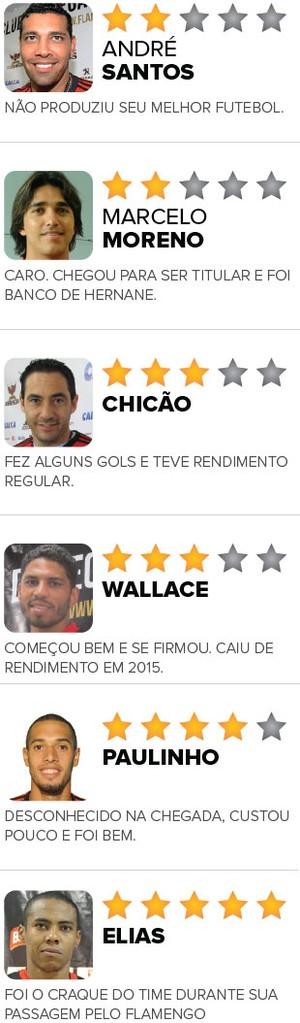 Info Reforços Flamengo 2013 - 2 (Foto: infoesporte)