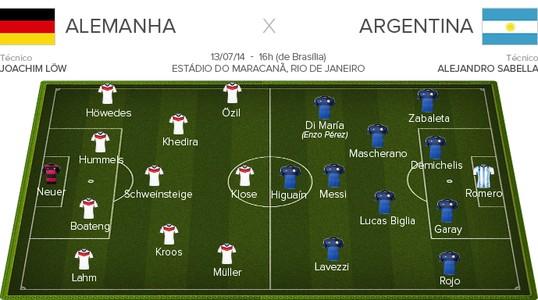 Alemanha x Argentina - FICHA APRESENTAÇÃO DO JOGO 4