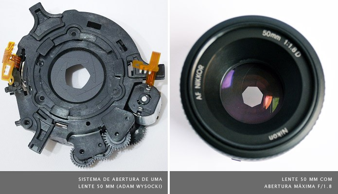 abertura-lentes-sistema-abertura