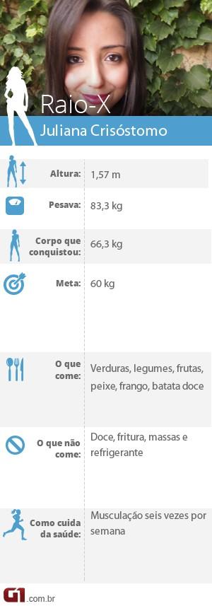 Juliana Crisóstomo emagreceu 20 kg e pretende emagrecer mais 6 kg (Foto: Editoria de Arte/G1)