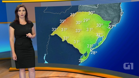 Domingo terá predomínio do sol no Rio Grande do Sul; confira a previsão