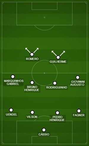 Sem a bola, Corinthians mantém padrão de Tite com duas linhas de quatro jogadores (Foto: GloboEsporte.com)