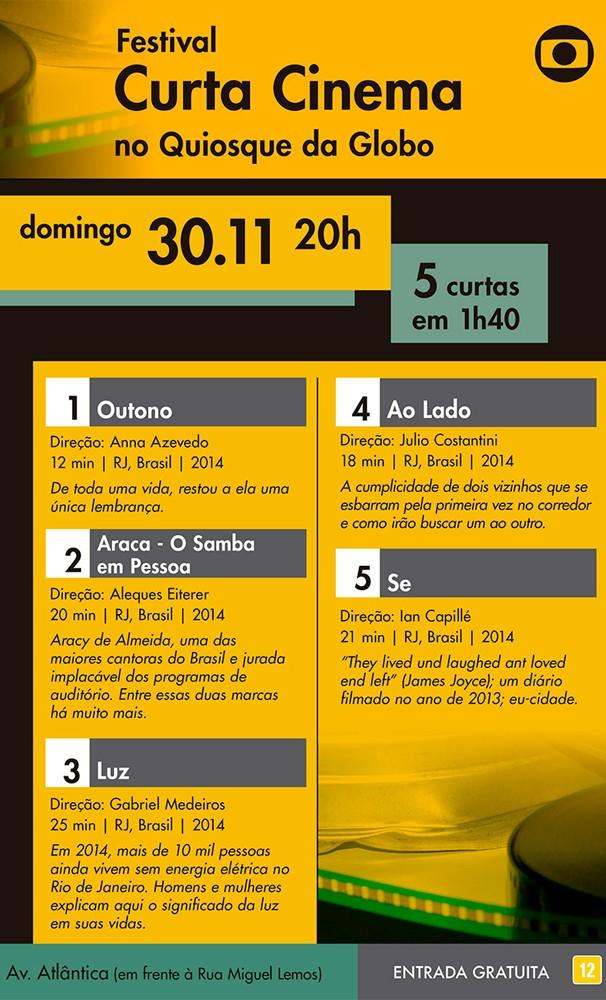 Quiosque exibe os cinco filmes mais bem votados no Panorama Carioca (Foto: Divulgação)