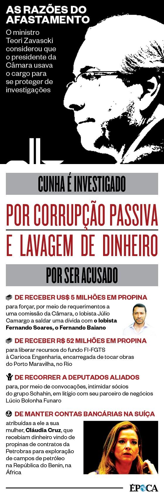 As razões do afastamento de Eduardo Cunha (Foto: Marco Vergotti/ÉPOCA)