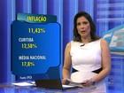 Inflação em Fortaleza atinge 11,43% em 2015, a maior desde 2002
