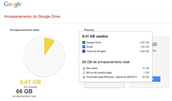 Espaço de armazenamento combinado de Gmail, Fotos e Google Drive (Foto: Reprodução/GoogleDrive)
