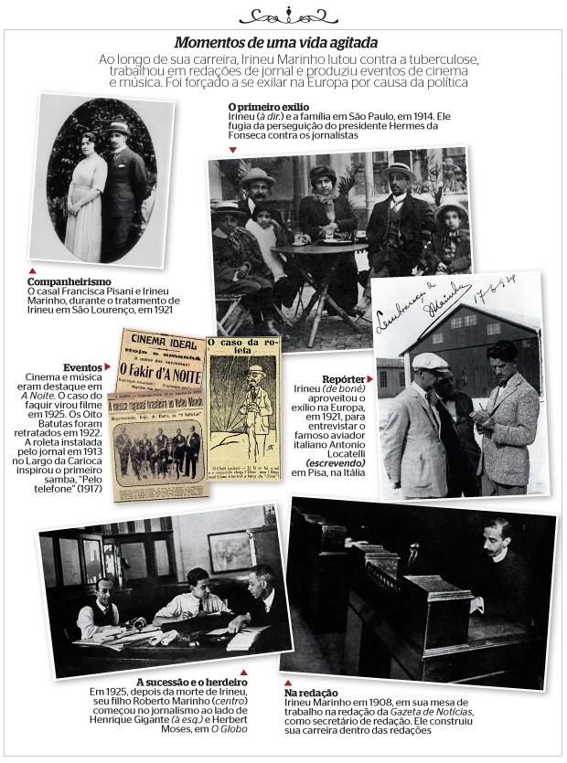 Momentos de uma vida agitada (Foto: Memória Globo (2), Biblioteca Nacional (4), Augusto Malta/Museu da imagem e do Som RJ e Ag. O Globo)