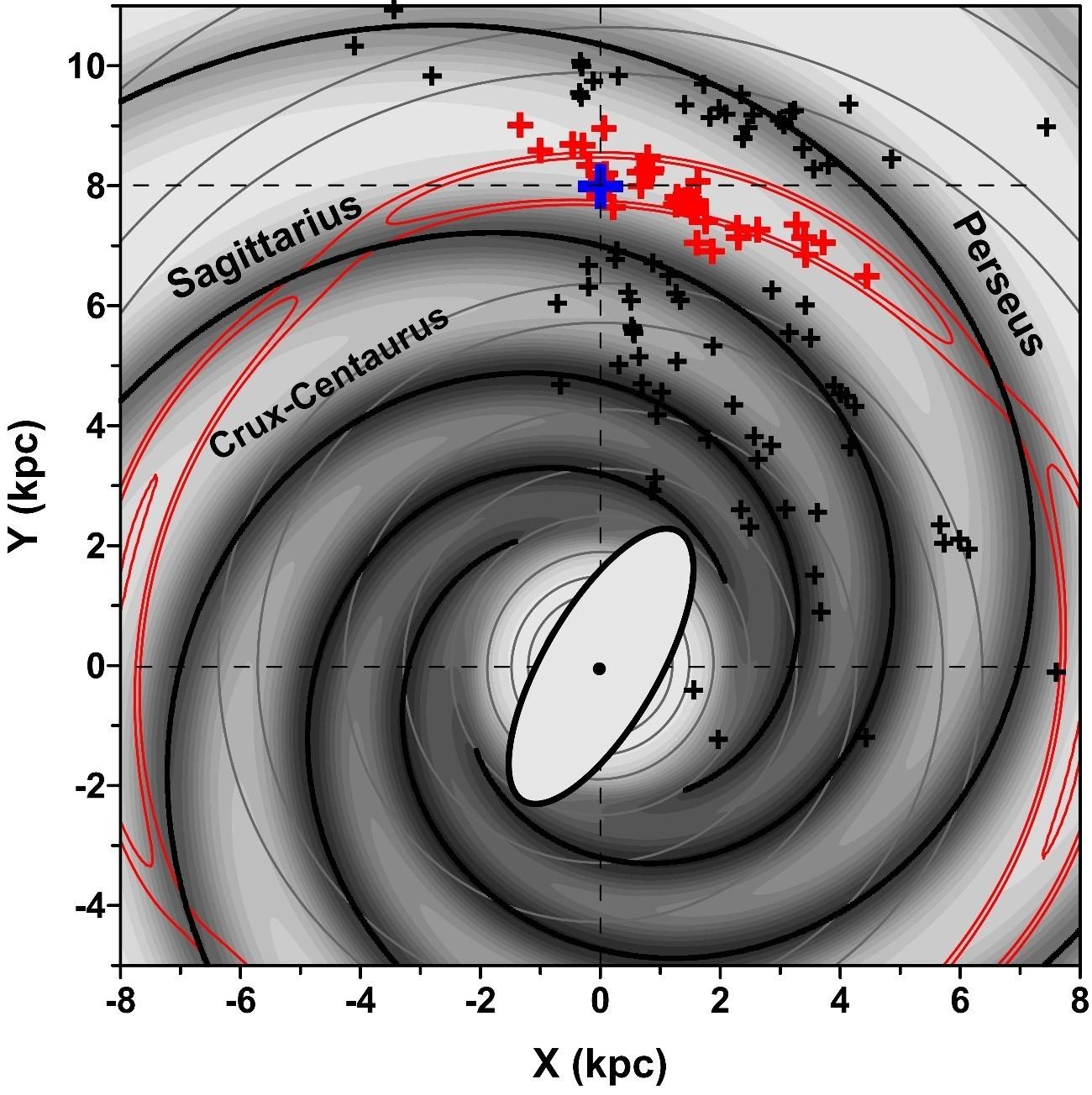 Dados do artigo estabeleceram com precisão movimento e posição do Sol na Via Láctea (Foto: reprodução)
