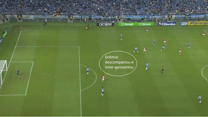 Análise Gre-Nal grêmio Inter gol roberson (Foto: Reprodução)