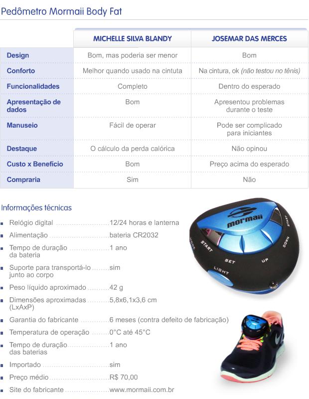 Info Pedometro 5 (Foto: infoesporte)