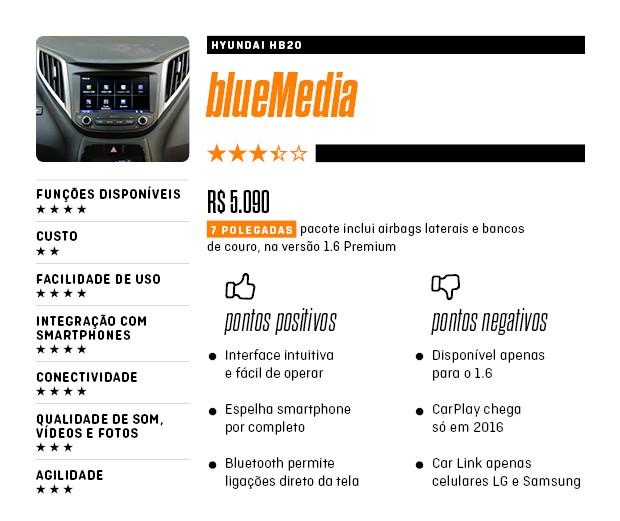 Teste de Central Multimídia Hyundai HB20 (Foto: Divulgação)