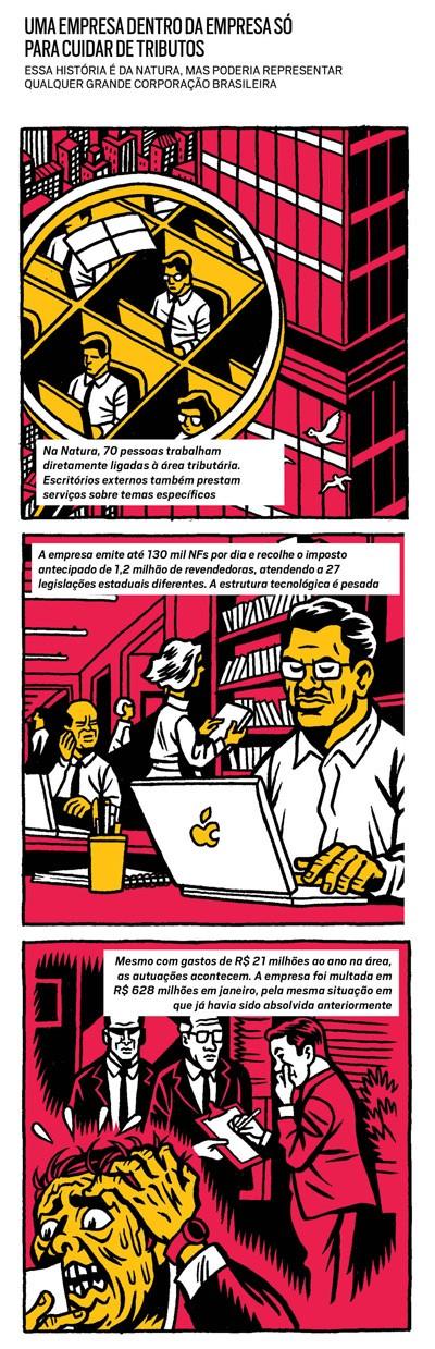 Tributos (Foto: Ilustrações: Gabriel Goés)