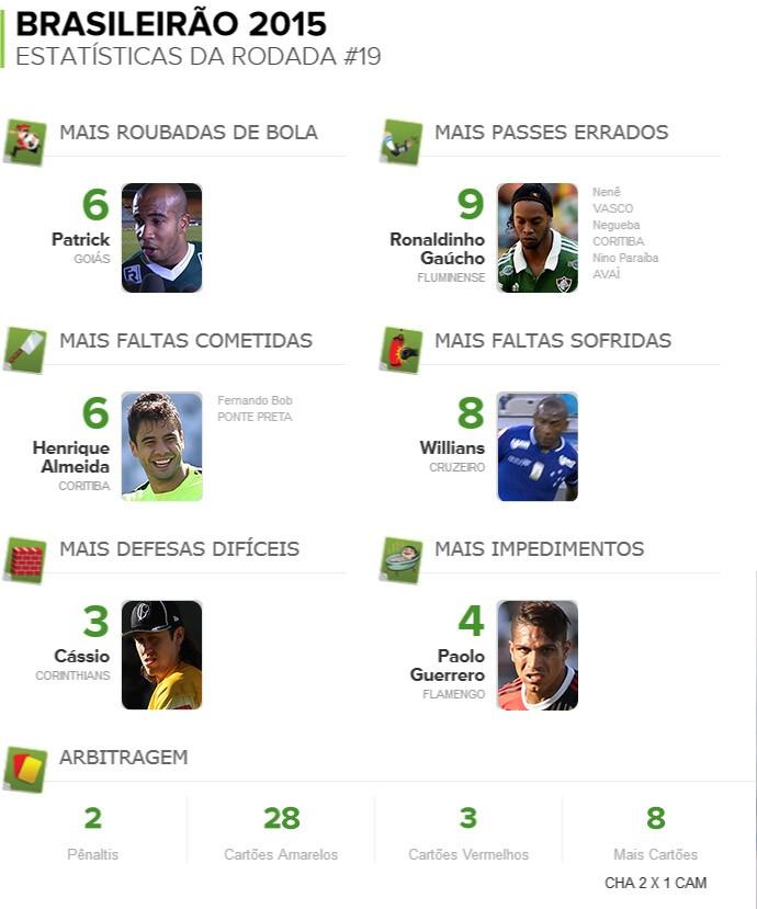 PACOTÃO 19ª rodada brasileirão 2015