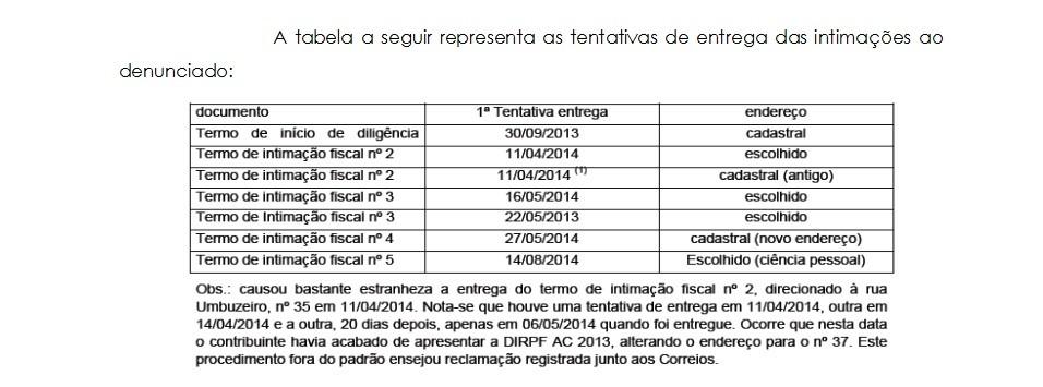 MPF disse que o denunciado tentou embaraçar a fiscalização (Foto: Reprodução / MPF)