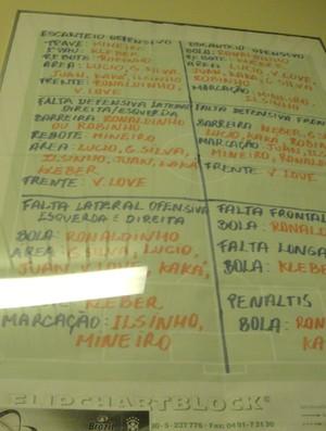 quadro com instruções de Dunga  Estádio Rasunda suécia (Foto: Rafael Maranhão/Globoesporte.com)
