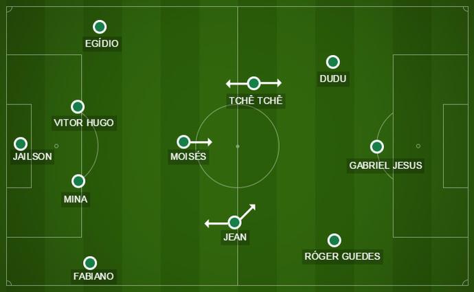 Campinho mostra como o Palmeiras começou a partida contra o Figueirense (Foto: GloboEsporte.com)