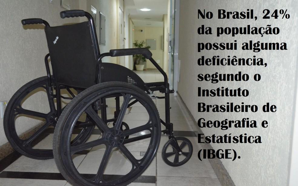 G1 Sergipe (Foto: Anderson Barbosa/G1)