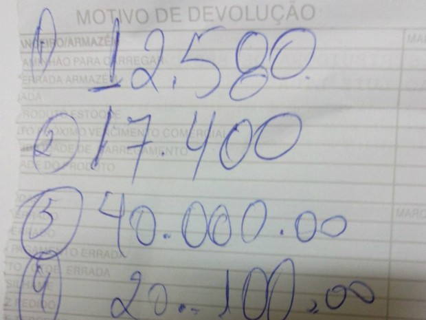 Uma folha com anotações também foi apreendida (Foto: Carlos Alberto Soares / TV TEM)