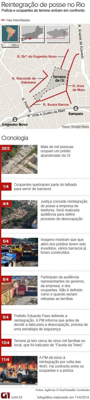 Entenda a desocupação de terreno da Oi no Rio (Foto: Arte/G1)