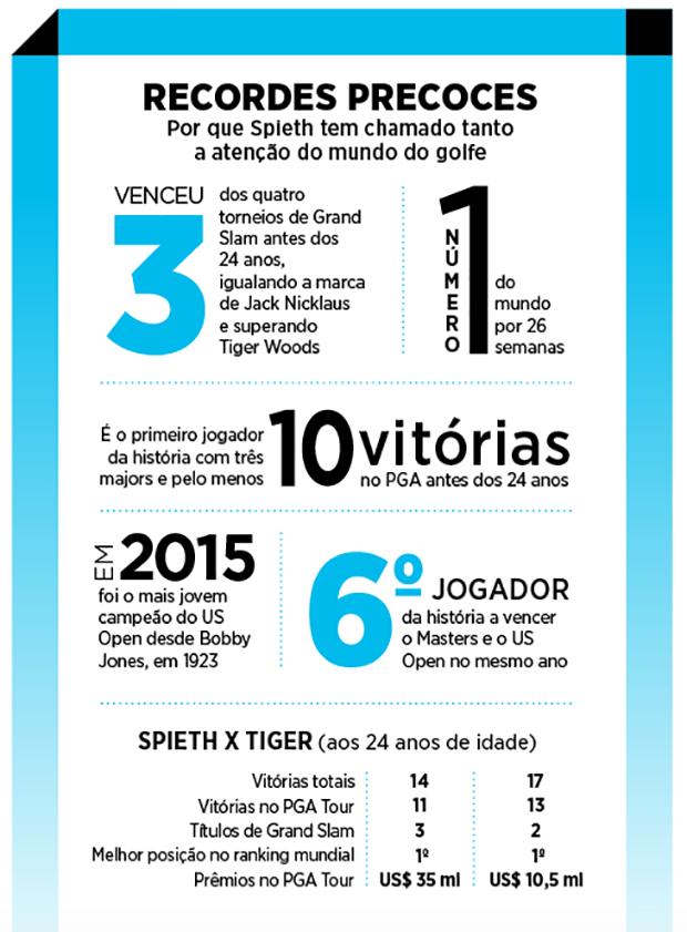 Tabela Golfe (Foto: Divulgação)