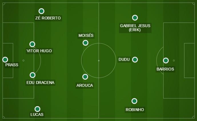 No domingo, Marcelo Oliveira terá o retorno de Barrios no ataque e pode manter Arouca e Moisés no meio (Foto: GloboEsporte.com)