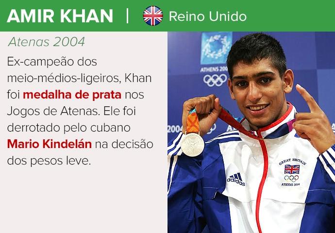 Amir Khan, cartela lendas do boxe (Foto: GloboEsporte.com)