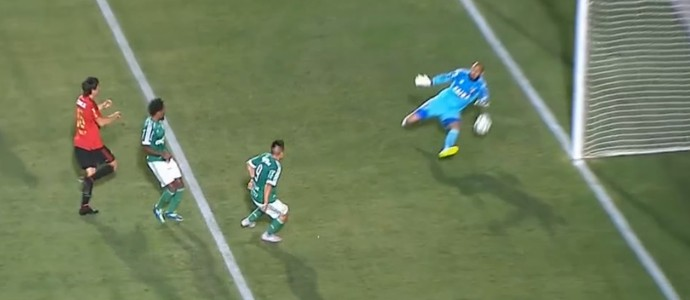 Danilo Fernandes Sport (Foto: Reprodução SporTV)