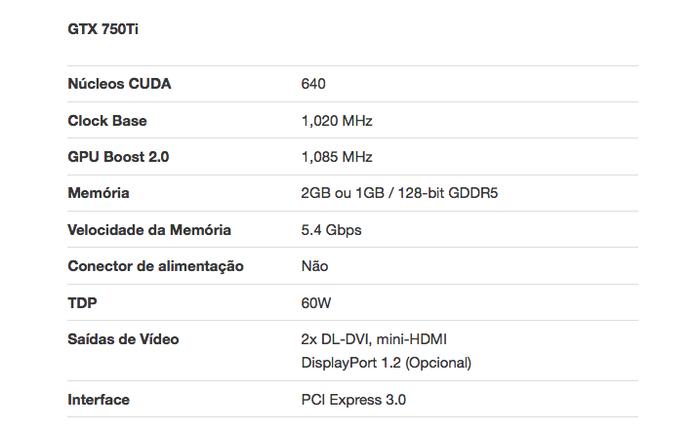 Configurações Nvidia GTX 750Ti (Foto: TechTudo/Arte)