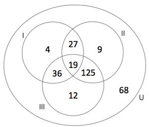 Diagrama (Foto: Colégio Qi/Reprodução)