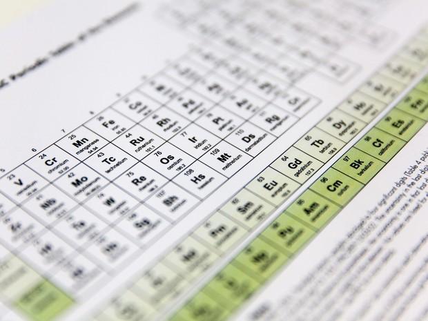 Tabela periódica dos elementos [química] (Foto: Marcelo Brandt/G1)