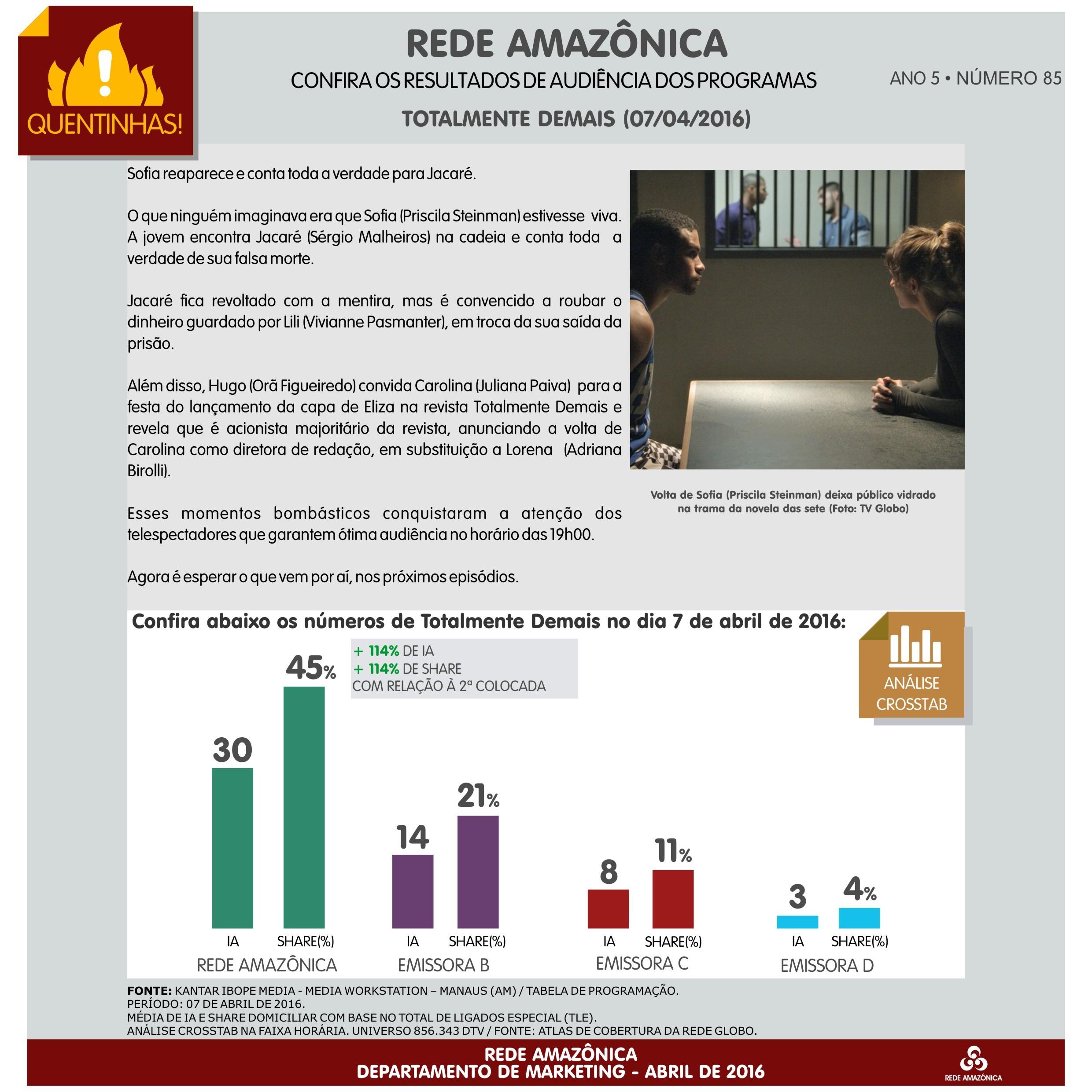 Acompanhe os resultados da trama no dia 07 de abril de 2016 (Foto: Marketing/Rede Amazônica)