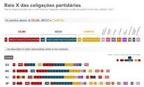 Aliados nacionais se transformam em rivais pelo país (Reprodução/TV Gazeta)