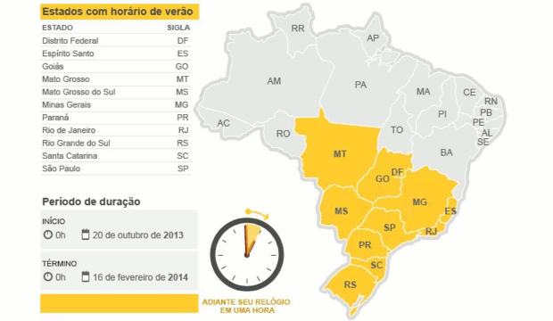 d9941bbc Infográfico sobre horário de verão no Brasil (Foto: G1)