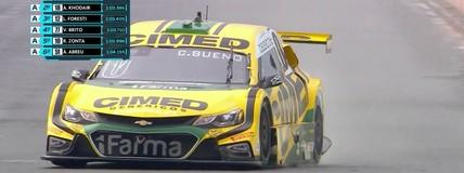 Cacá Bueno faz a pole position da etapa de Curitiba da Stock Car