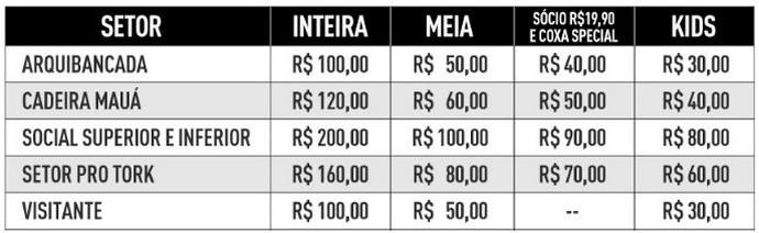 Coritiba ingressos Flamengo (Foto: Divulgação/Coritiba)