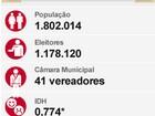 Confira os vereadores eleitos para a Câmara Municipal de Manaus