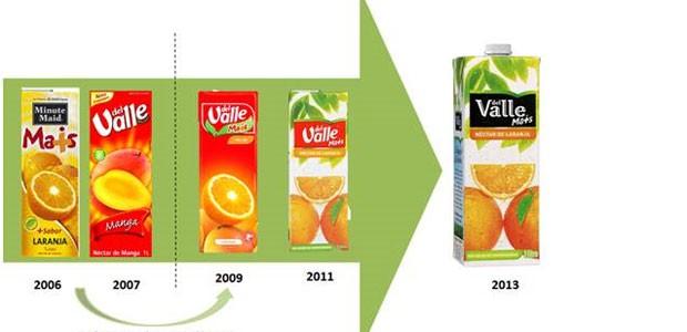 Evolução da identidade visual de Del Valle  (Foto: Divulgação)