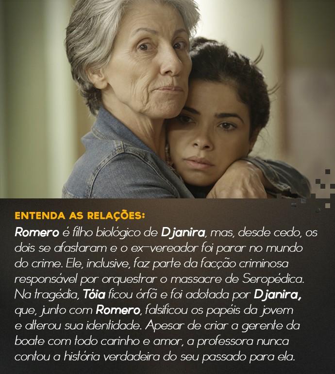 Entenda as relações - Djanira, Tóia e Romero (Foto: TV Globo)